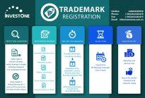 Trademark Registration Process in Vietnam